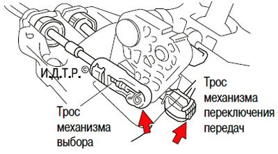 Регулировка привода управления механической коробкой передач Тойота Королла 10 Аурис