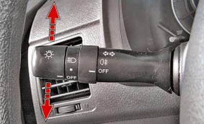 Органы управления автомобилем Тойота Королла 10 Аурис