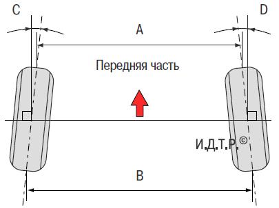 Проверка и регулировка углов установки колес Тойота Королла 10 Аурис