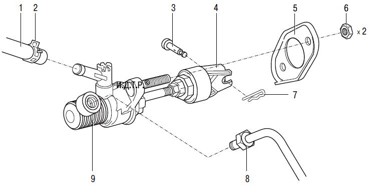 Замена главного цилиндра привода выключения сцепления Тойота Королла 10 Аурис