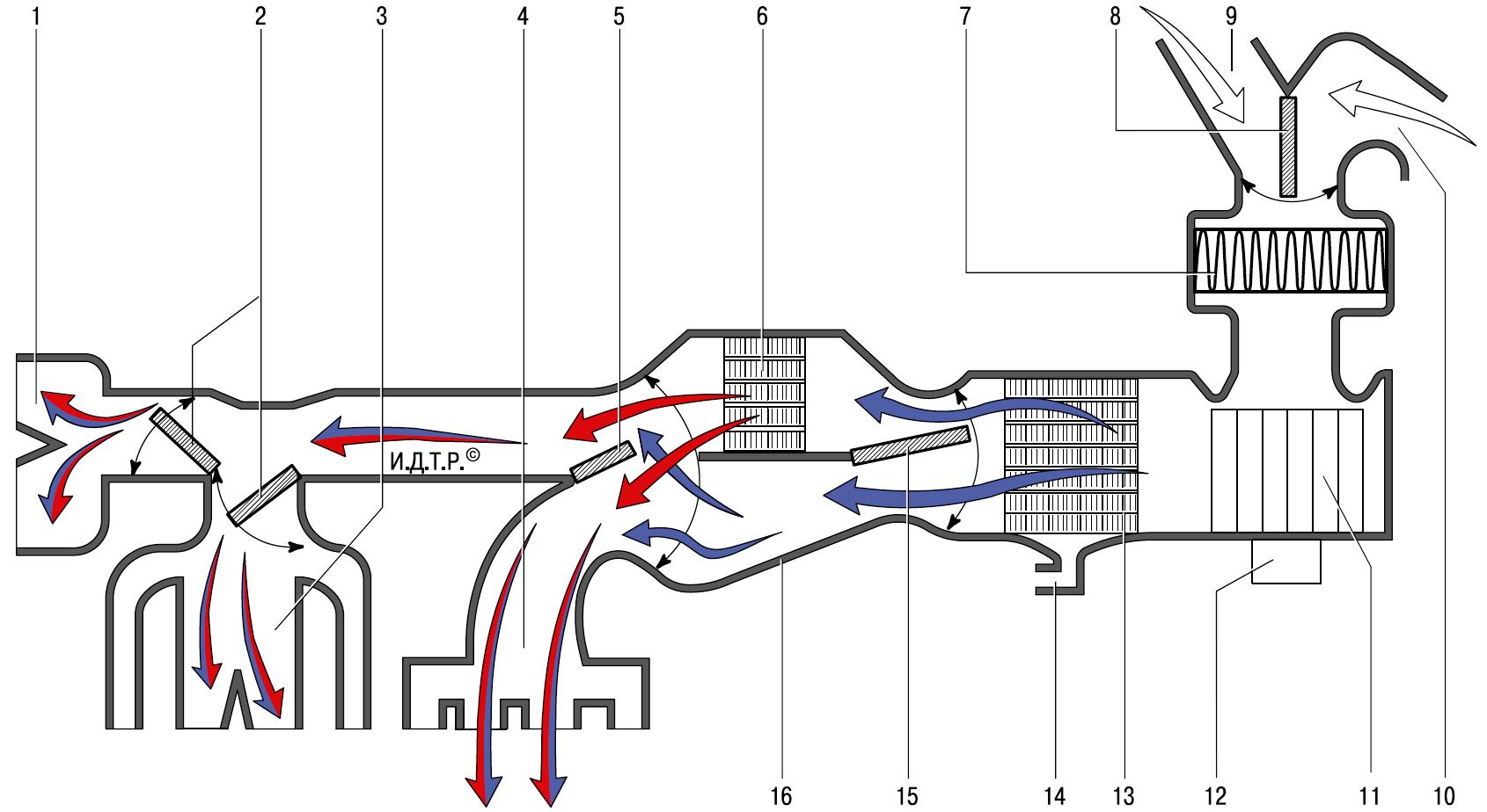 Система отопления, кондиционирования и вентиляции салона Тойота Королла 10 Аурис