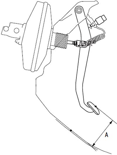 Проверка и регулировка положения педали тормоза Тойота Королла 10 Аурис